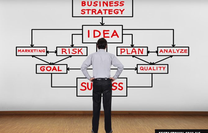 HOW TO DEVELOP A BUSINESS STRATEGY IN 5 SIMPLE STEPS